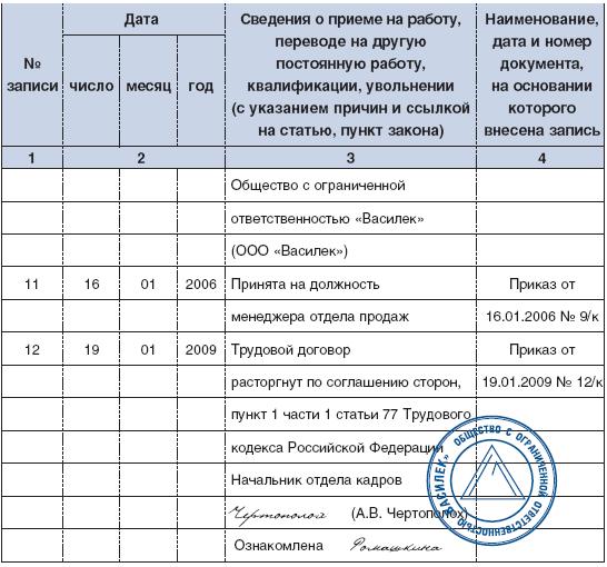 Соответствие графика работы производственному календарю