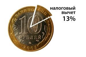 vychet-2