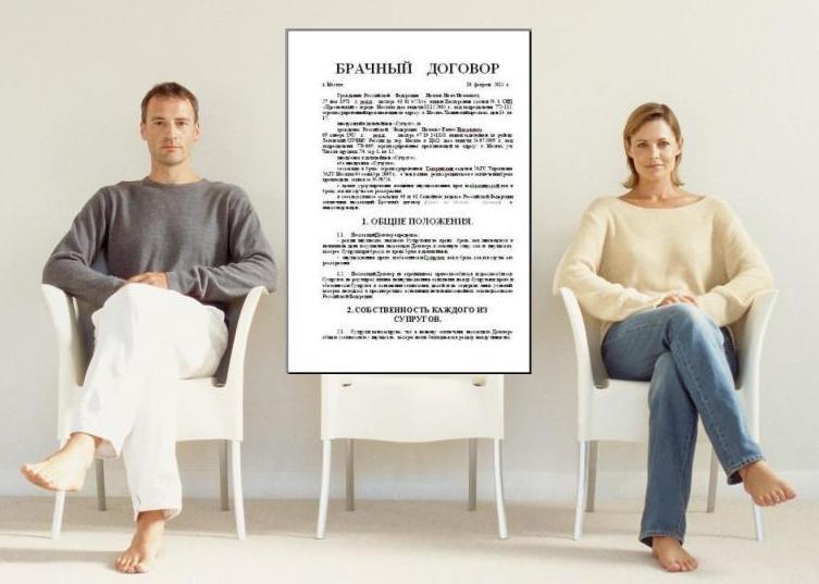 Как составить брачный контракт